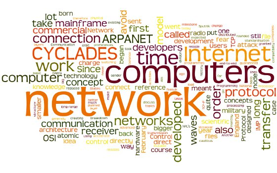 Wordle: History of the Internet