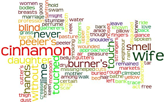 Wordle: The Cinnamon Peeler