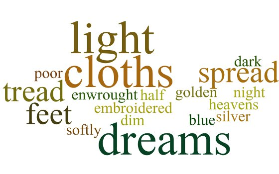 Wordle: Aedh wishes for the Cloths of Heaven